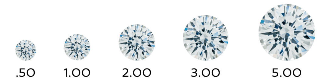 .5 carat white diamond, 1 carat white diamond, 2 carat white diamond, 3 carat white diamond, and 5 carat white diamond, with labeling below, placed next to each other to show the difference in size.