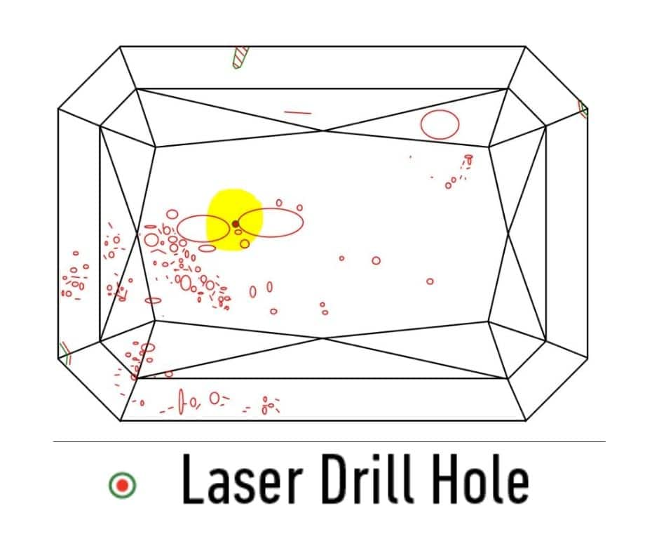 Laser Drill Hole on GIA diamond grading report inclusion plot